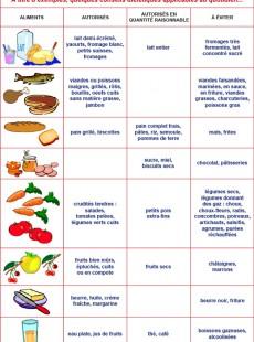 Tenir un journal alimentaire aide à perdre du poids